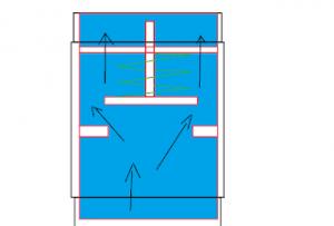 6 Penyebab Mesin Pompa Rusak Tidak Keluar Air